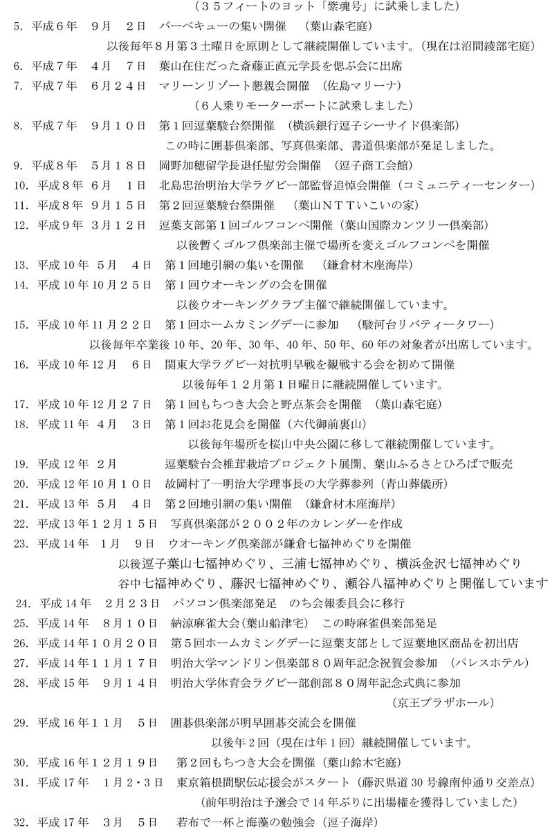 f:id:meijizuyou:20200219134004j:plain