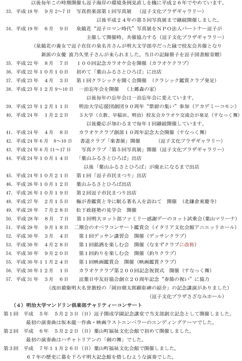 f:id:meijizuyou:20200219134042j:plain