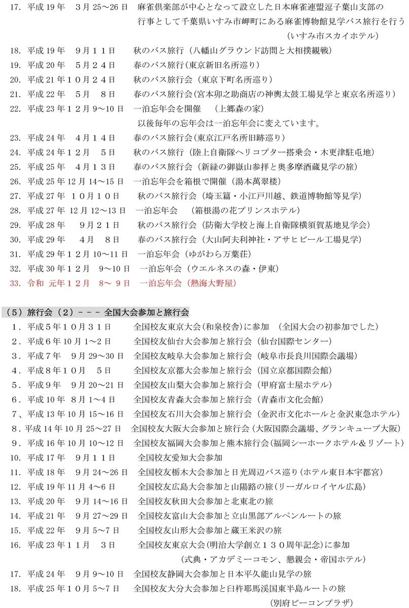 f:id:meijizuyou:20200219134151j:plain