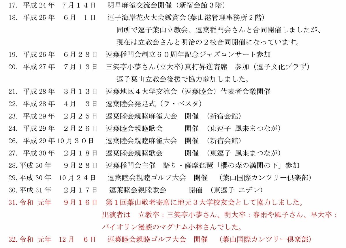 f:id:meijizuyou:20200219134544j:plain