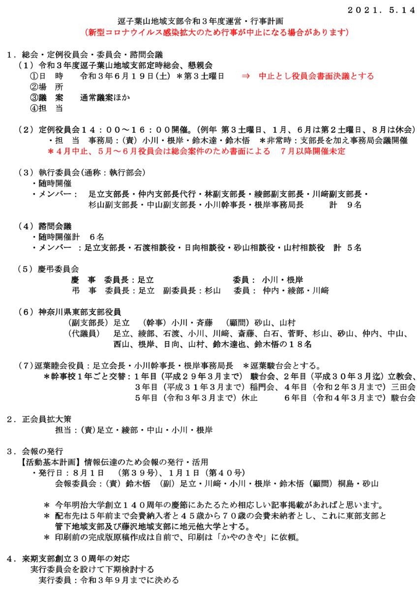 f:id:meijizuyou:20210613140213p:plain