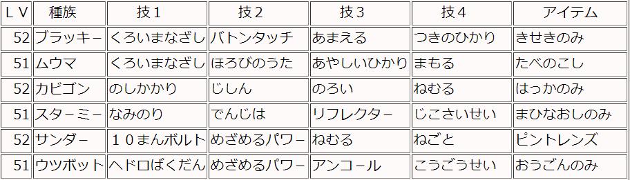 f:id:meikaizerogin6y:20200517010446p:plain