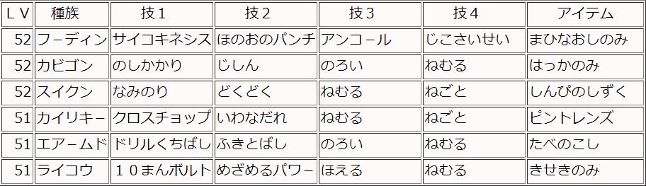 f:id:meikaizerogin6y:20200524031841p:plain