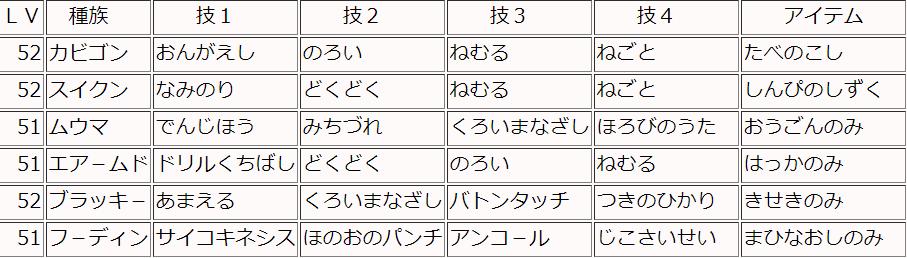 f:id:meikaizerogin6y:20201213230929p:plain
