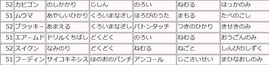 f:id:meikaizerogin6y:20210115202752p:plain