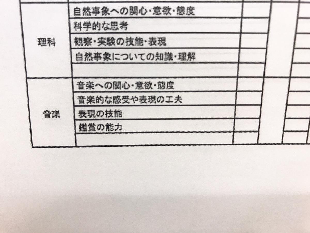f:id:meikogijuku_blog:20190724134802j:plain