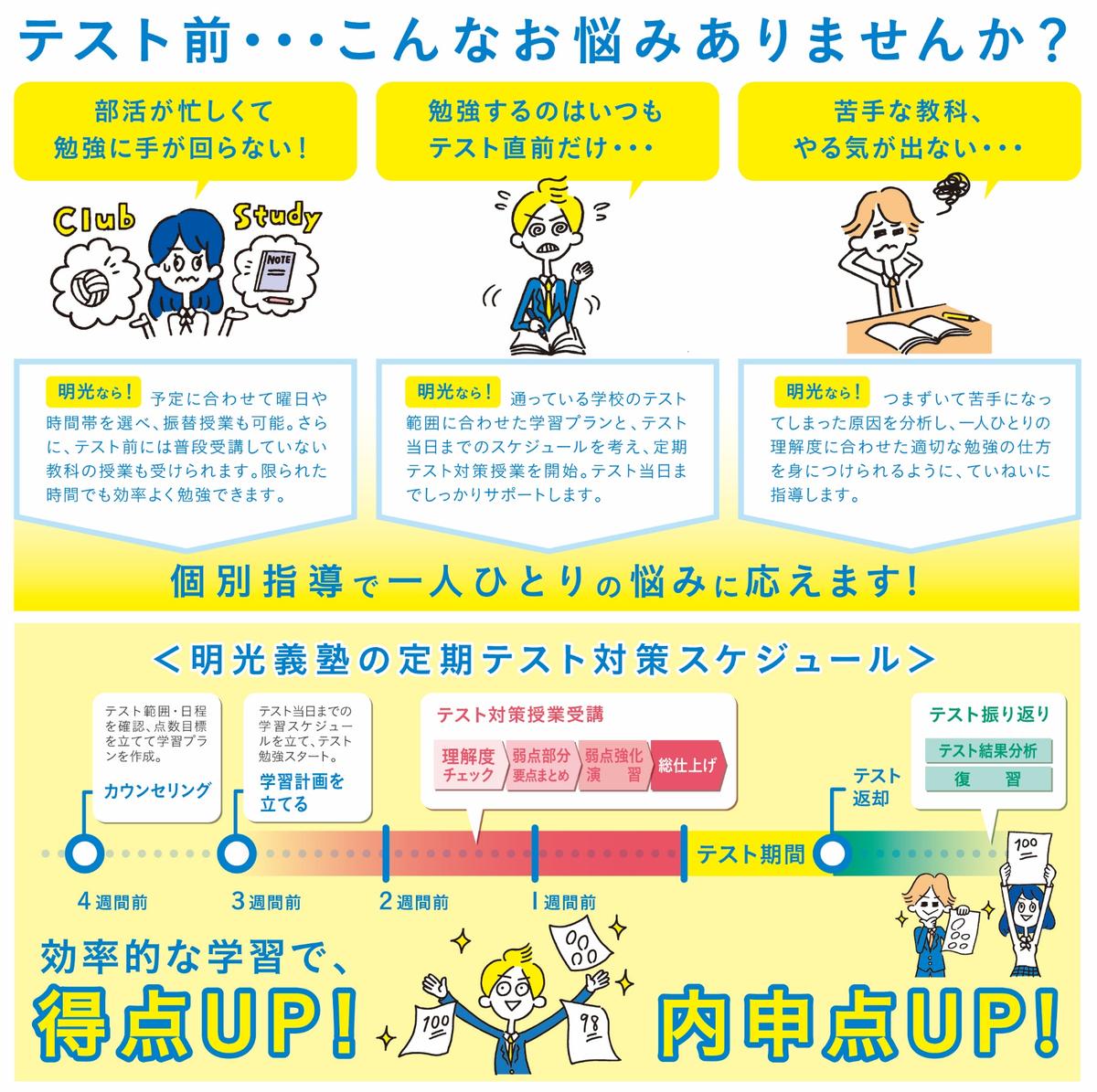 f:id:meikogijuku_blog:20191028114224p:plain