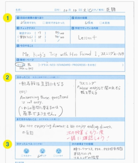 f:id:meikogijuku_blog:20200610083535j:plain