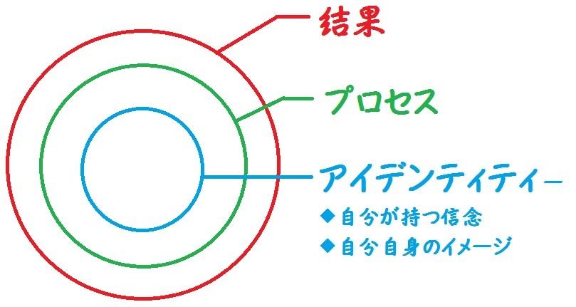 f:id:meikogijuku_blog:20200619085031j:plain
