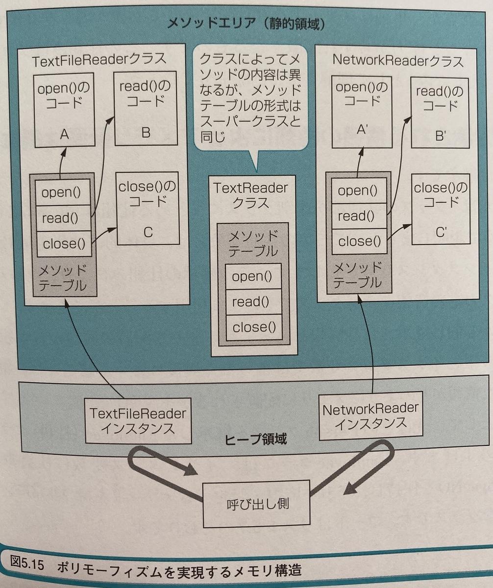f:id:meikotan:20210321143708j:plain:w350