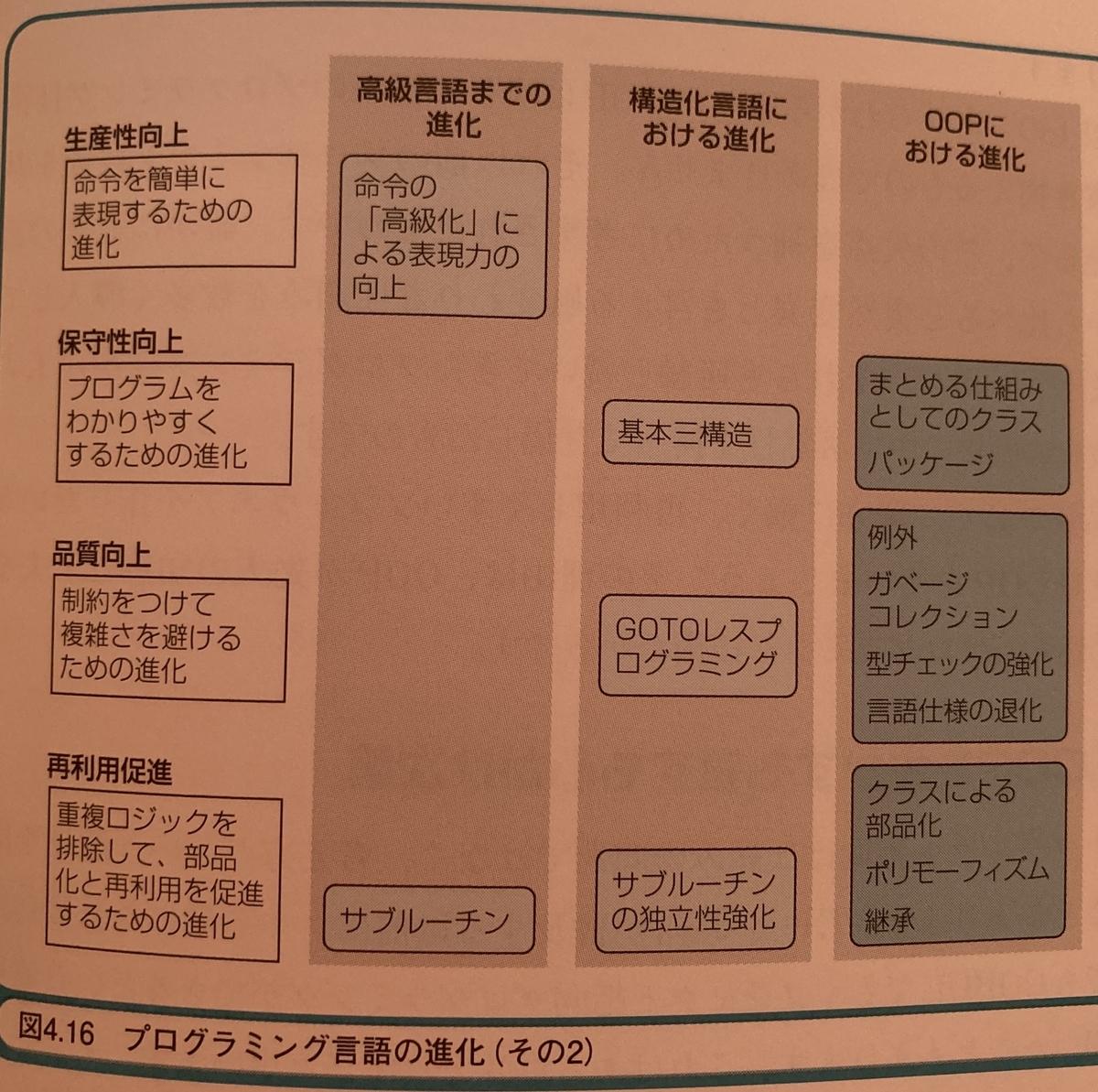 f:id:meikotan:20210321143717j:plain:w450