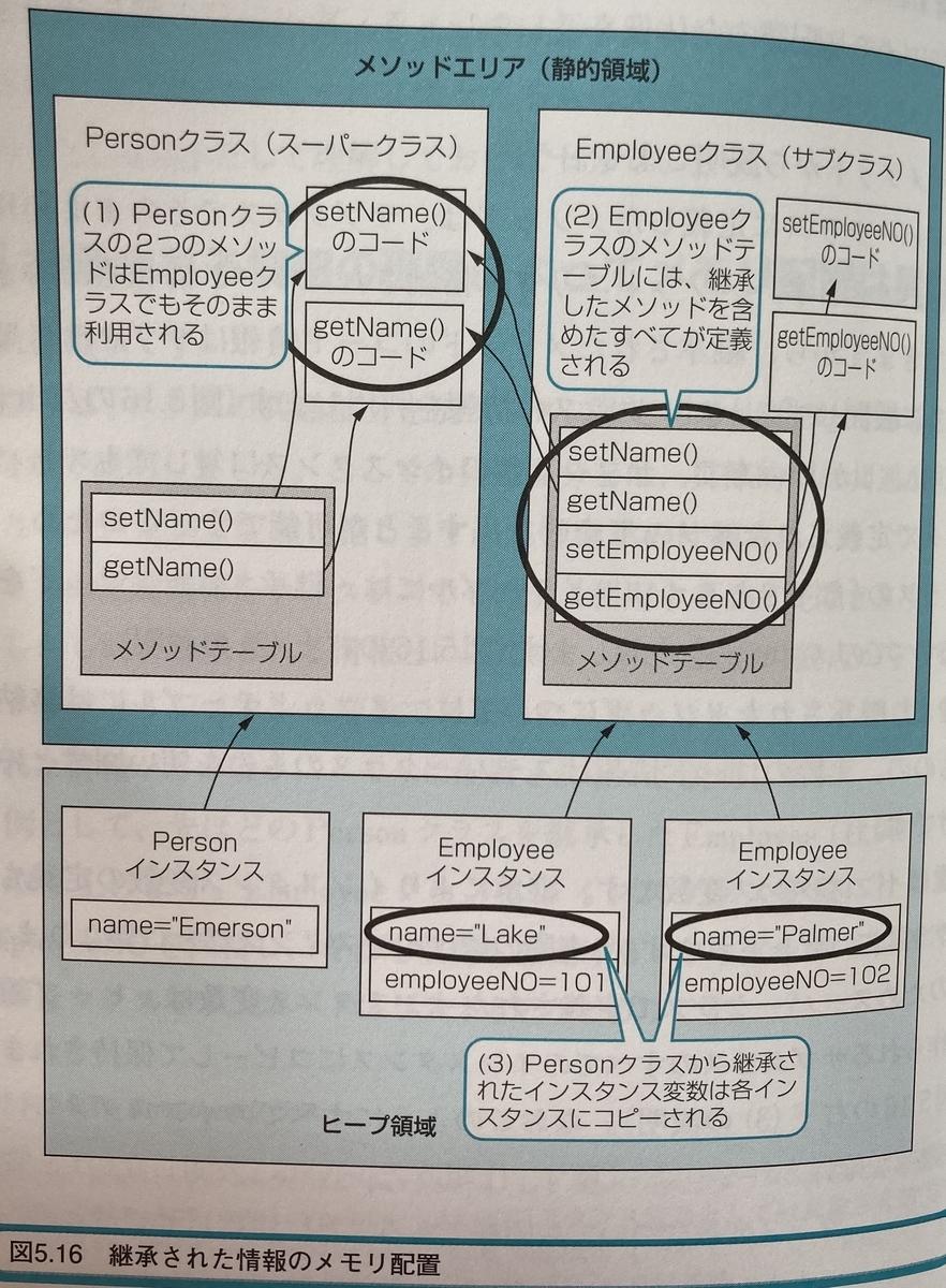 f:id:meikotan:20210321143726j:plain:w350