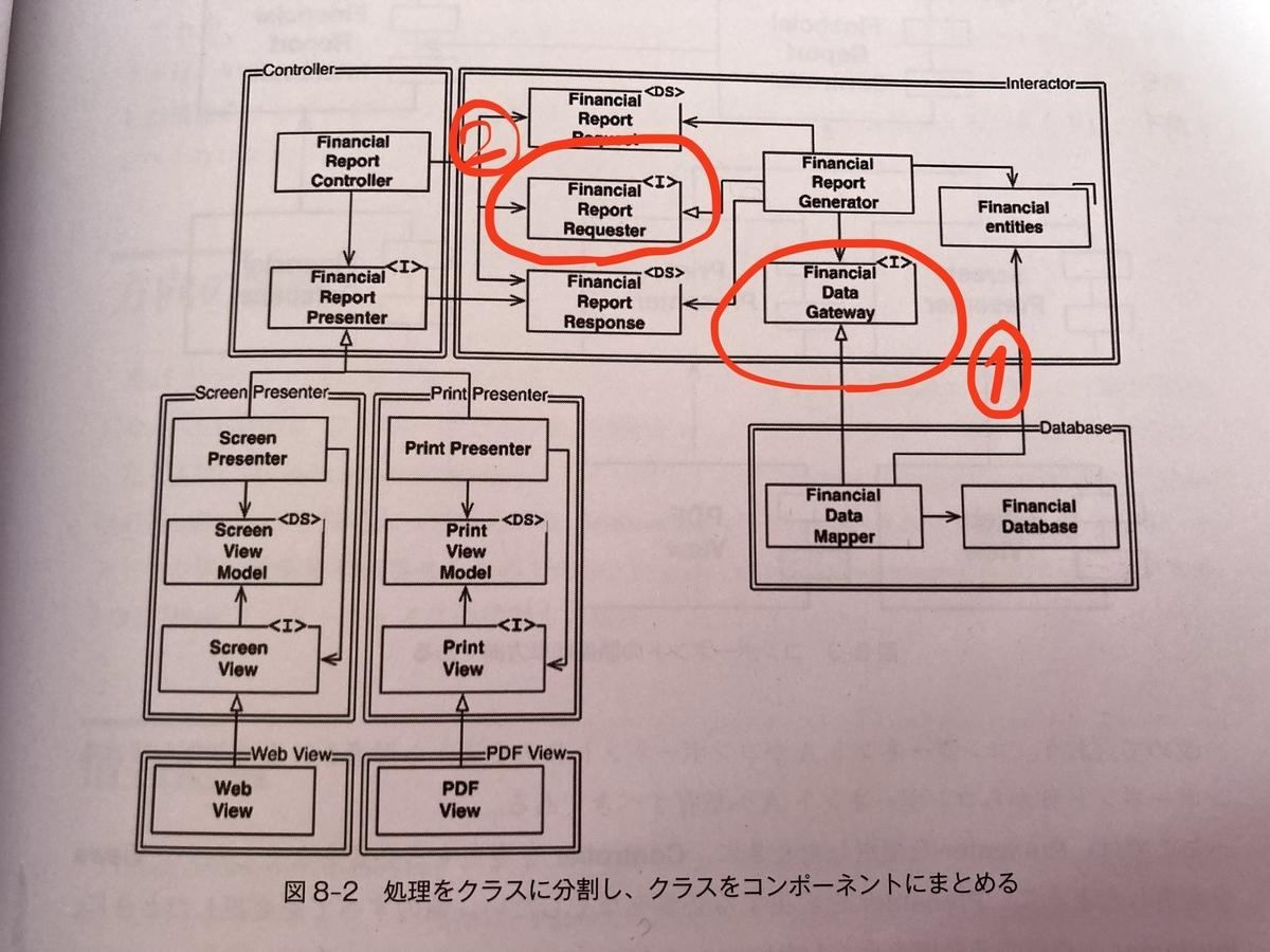 f:id:meikotan:20210408125615j:plain