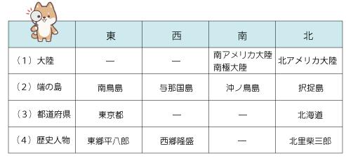 f:id:meimeiww3:20201005232512p:plain