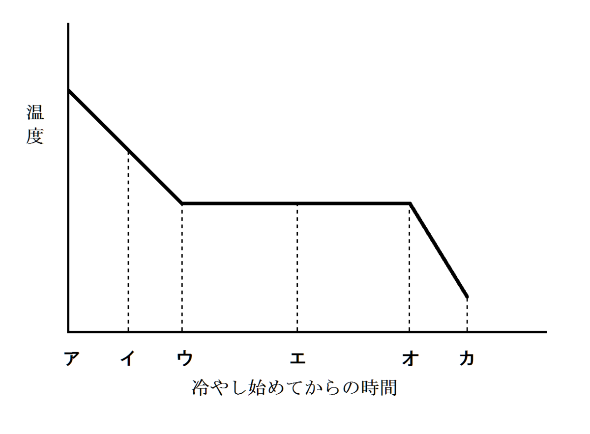 f:id:meimeiww3:20201015000115p:plain
