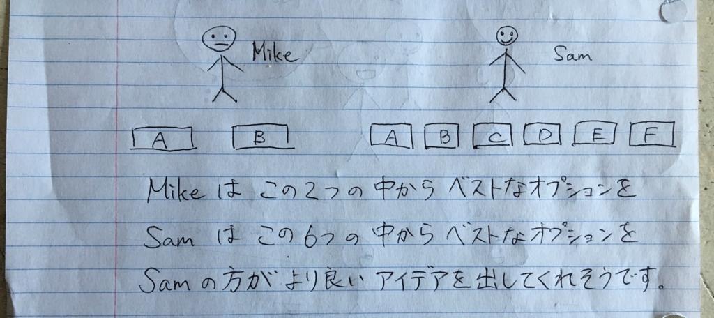 f:id:meimitomochika:20160929215752j:plain