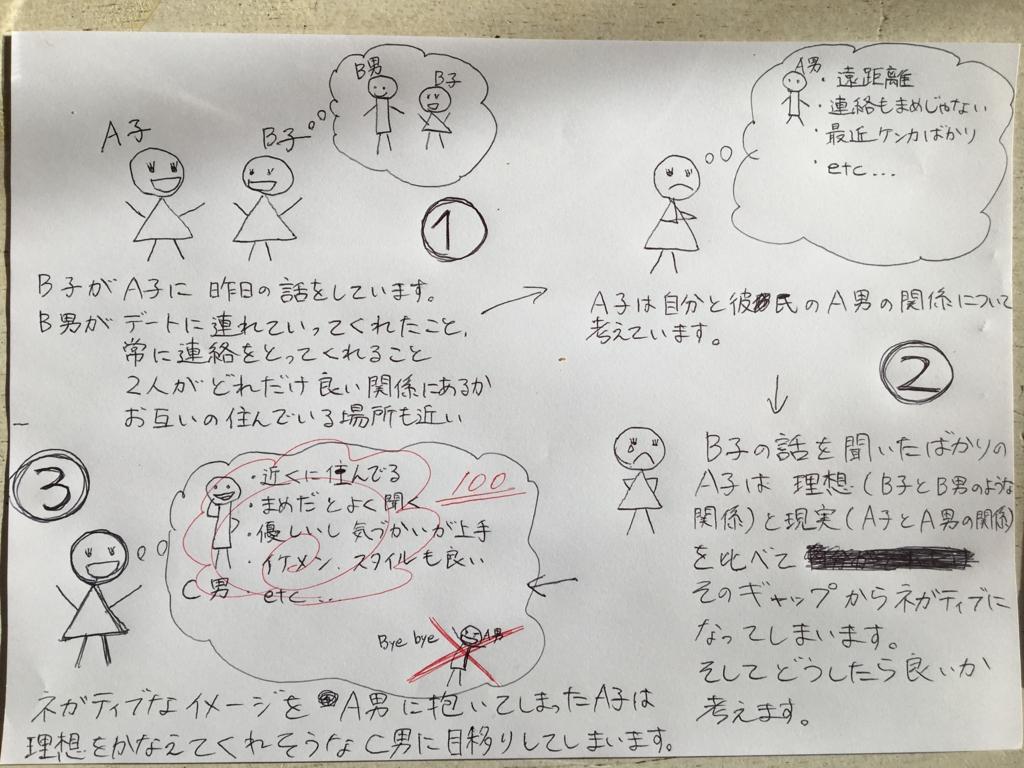 f:id:meimitomochika:20170112203403j:plain