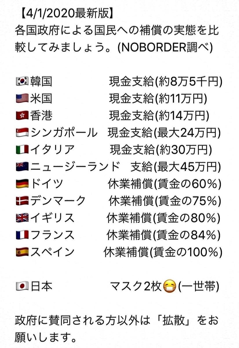f:id:meiseinaoki0305:20200426135306j:plain