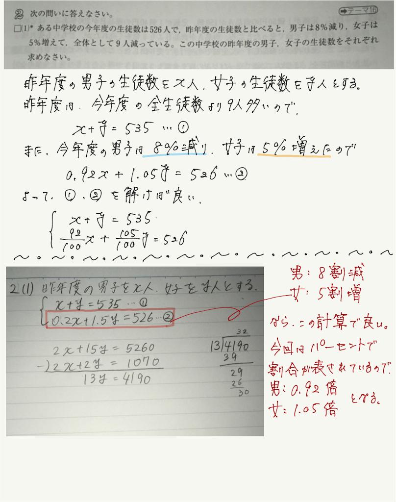 f:id:meishukan:20200522041315p:image