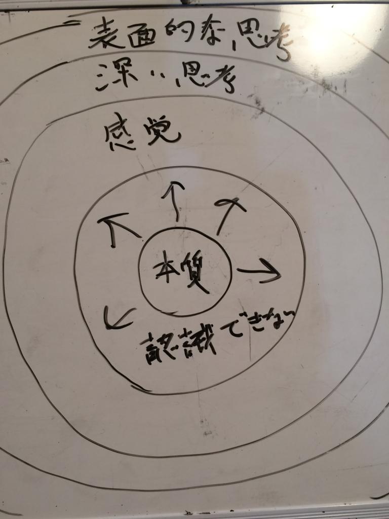f:id:meisoutoyama:20161008092750j:plain