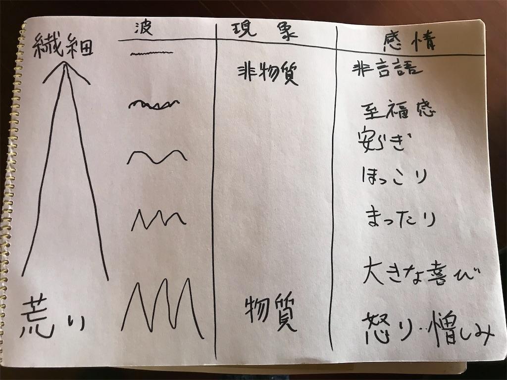 f:id:meisoutoyama:20181128174006j:plain