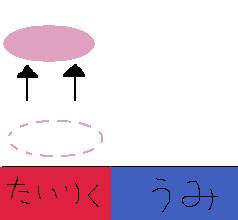 f:id:meiwakoko:20090323161659j:image