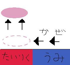 f:id:meiwakoko:20090323161939j:image