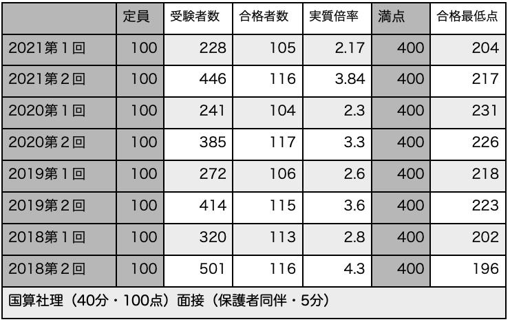 f:id:mejirorock:20210320025504p:plain
