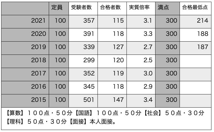 f:id:mejirorock:20210320030519p:plain
