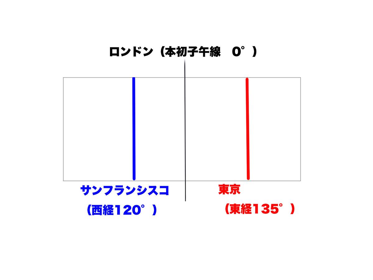 f:id:mejirorock:20210324213628j:plain