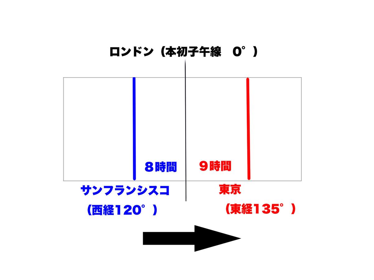 f:id:mejirorock:20210324213723j:plain