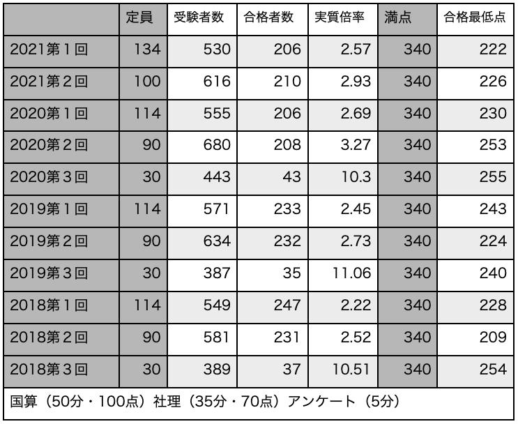 f:id:mejirorock:20210330180009p:plain