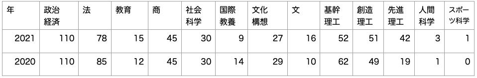 f:id:mejirorock:20210409233058p:plain