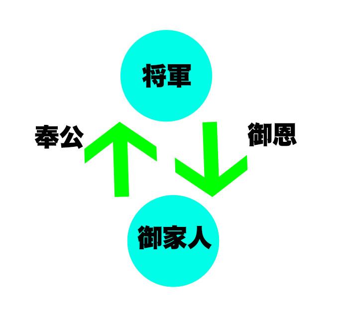 f:id:mejirorock:20210420001606j:plain