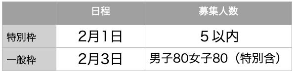 f:id:mejirorock:20210516194431p:plain