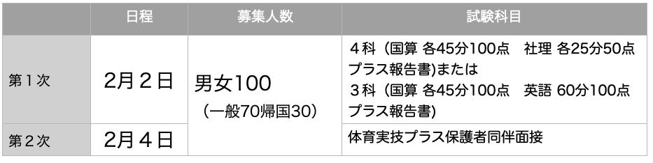 f:id:mejirorock:20210530192953p:plain