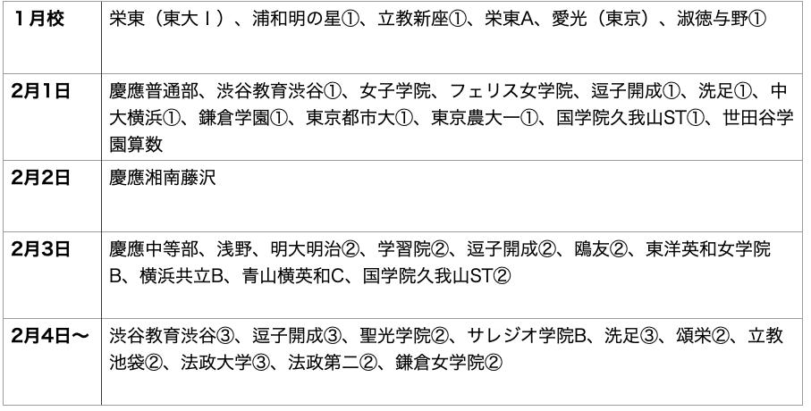 f:id:mejirorock:20210530193135p:plain