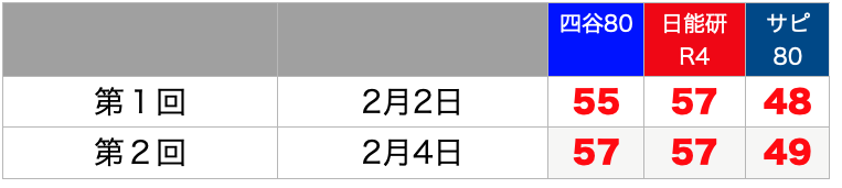 f:id:mejirorock:20210613171014p:plain