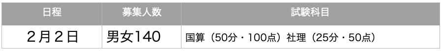 f:id:mejirorock:20210615003550p:plain