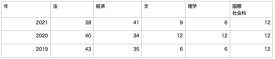 f:id:mejirorock:20210616233713p:plain