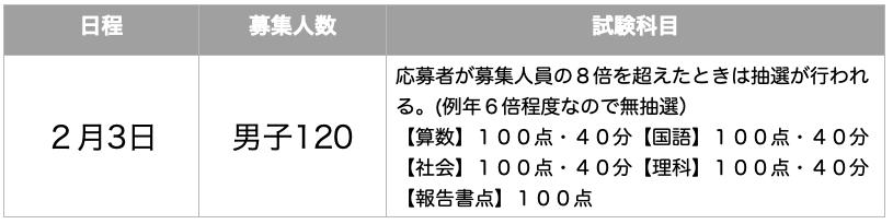 f:id:mejirorock:20210619192438p:plain