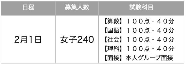 f:id:mejirorock:20210619195657p:plain