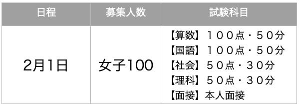 f:id:mejirorock:20210619200720p:plain