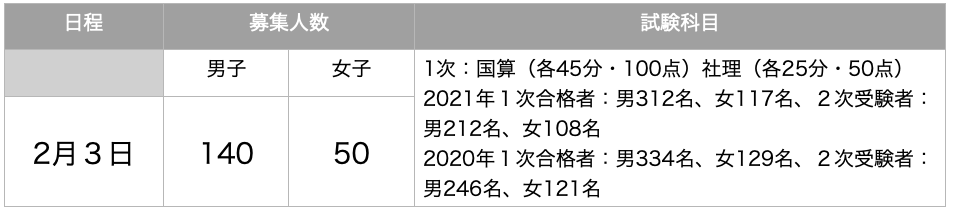 f:id:mejirorock:20210619215042p:plain