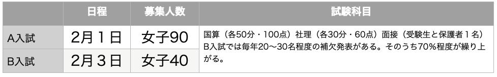 f:id:mejirorock:20210619224357p:plain
