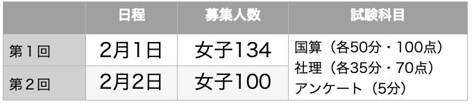 f:id:mejirorock:20210619234150p:plain