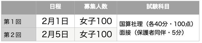 f:id:mejirorock:20210620000636p:plain