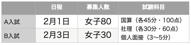 f:id:mejirorock:20210620155631p:plain