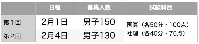 f:id:mejirorock:20210620162338p:plain