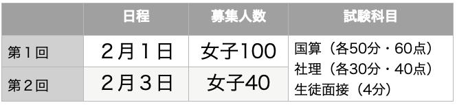 f:id:mejirorock:20210620180021p:plain